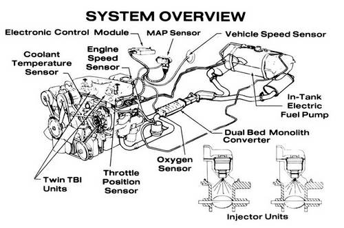 1981 corvette engine compartment diagram
