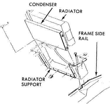 Corvette Radiator Diagram