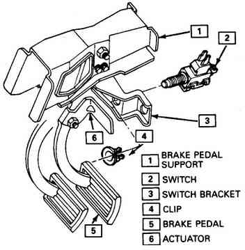 1984 Corvette Diy Guide Braking