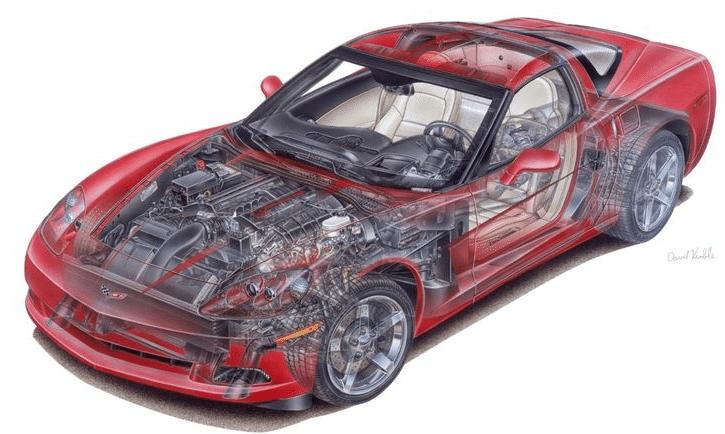 The 1997 C5 Corvette