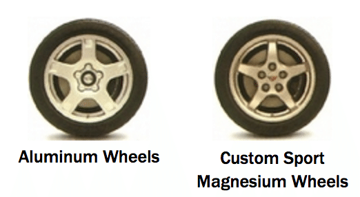 1998 Corvette Wheels
