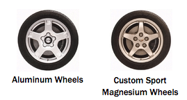 1999 Corvette Wheels