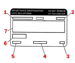 Service Parts Identification Label (SPID)