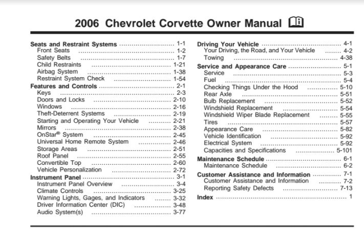 2006 Corvette Owners User Manual