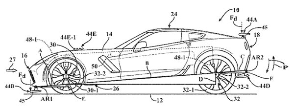 The C7 Chevrolet Corvette may be the next vehicle to utilize active aerodynamics, as General Motors has filed a patent for a comprehensive aerodynamic system that includes an adjustable spoiler, front splitter, diffuser, and ride height.