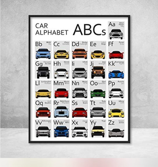 Car Nursery ABC Alphabet Poster Print