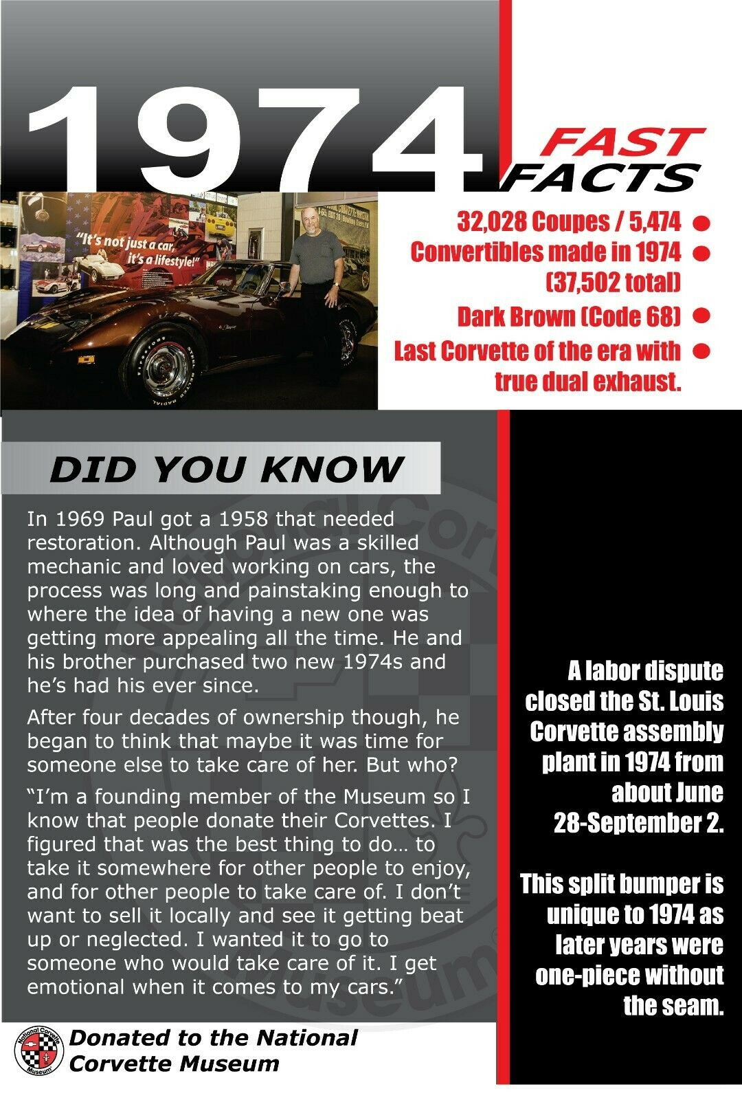 This placard was posted with this 1974 Corvette whenever it was on display at the National Corvette Museum. It provides a little history about the car itself and how the car became part of the NCM collection.