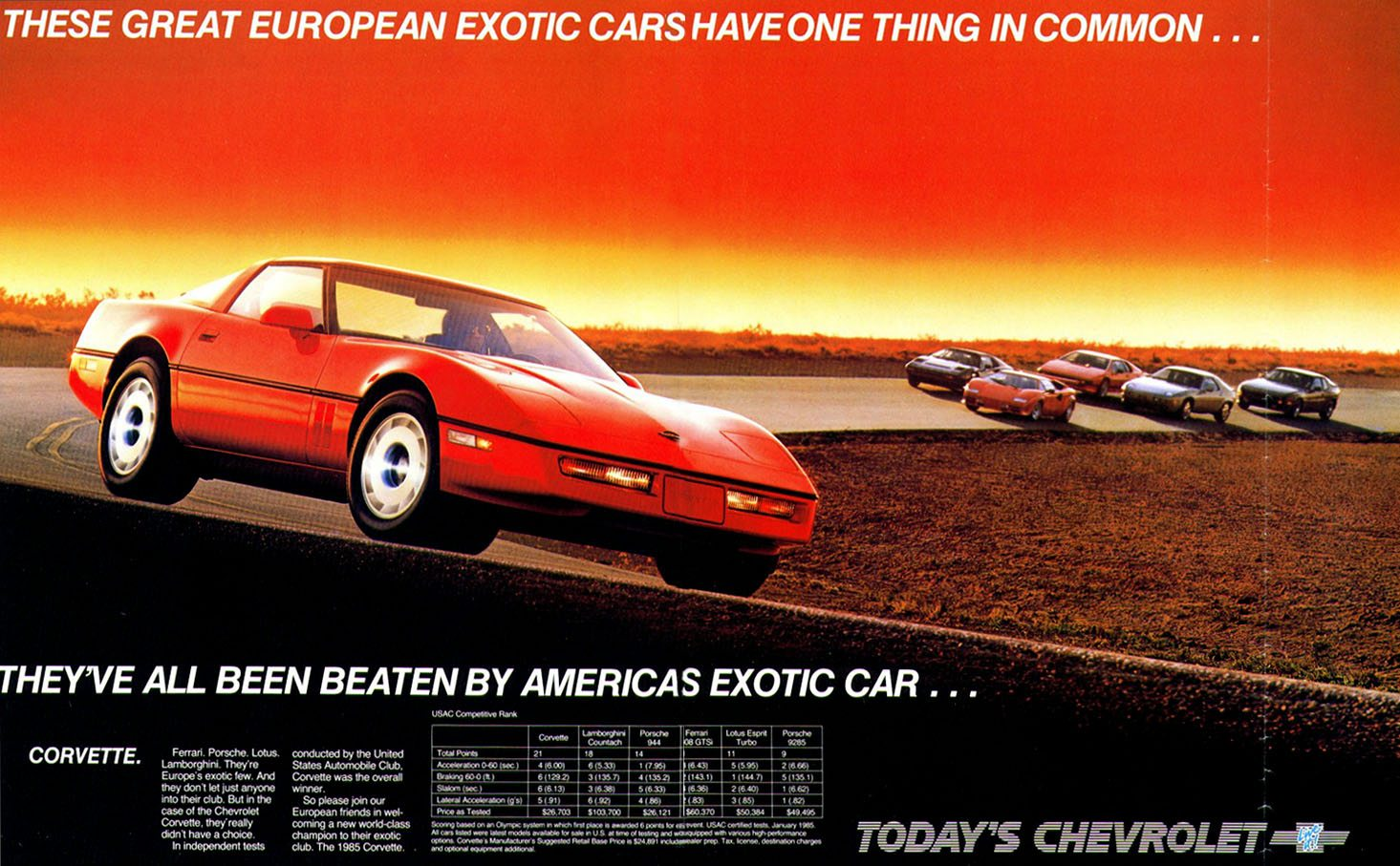 Original GM add for the 1985 Chevrolet Corvette.